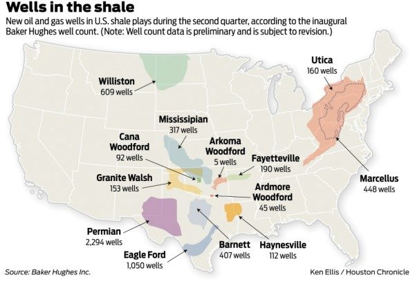 oil and gas news and shale