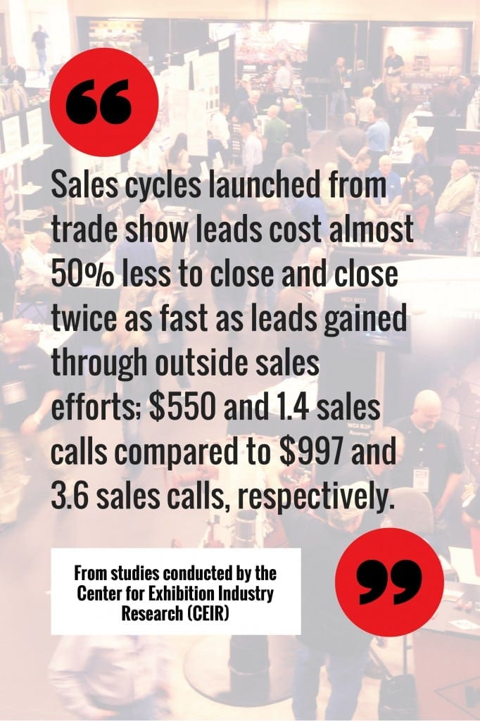 Sales-cycles-launched-from-trade-show(2)