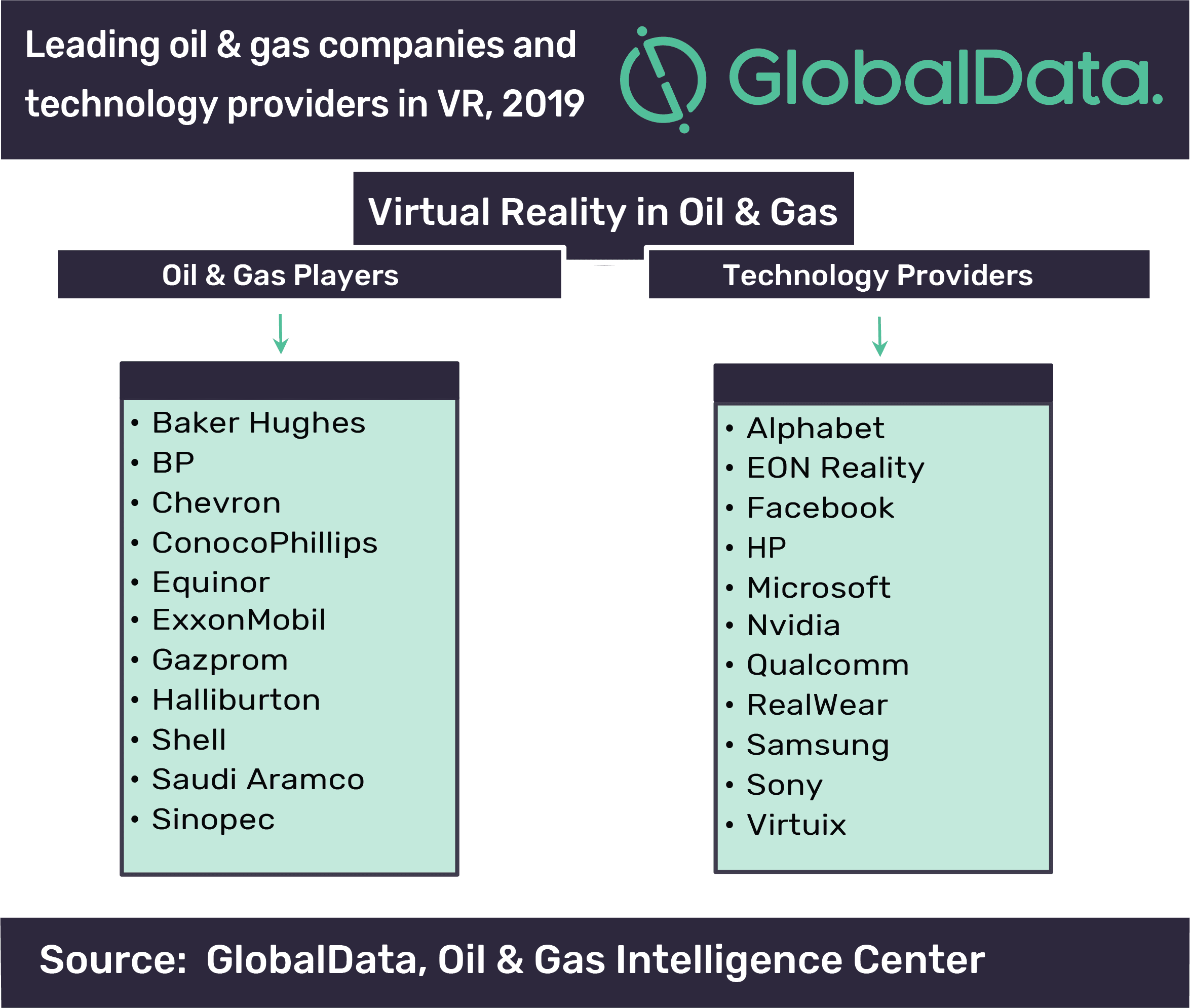 VR technology supports oil and gas plant simulation and skill development