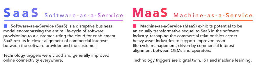 Machine as a Service Will Be the Star of Industry 4.0