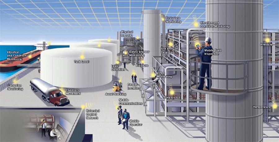 Tank Farm Automatic Processes – Photo courtesy of Delta Oil Tanking