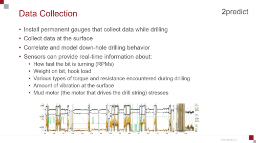 The Impact of Artificial Intelligence on Drilling Efficiency