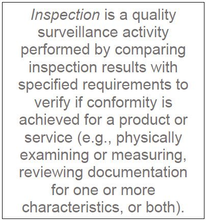 Top Ten Myths of Third-party Inspection