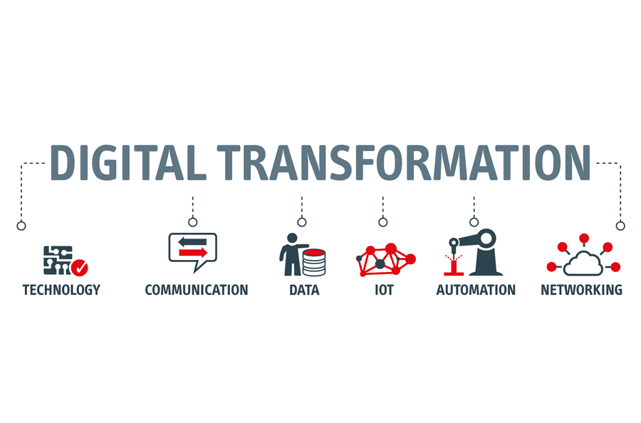 Five Steps Oil and Gas Companies Should Follow When Going Digital in the New Normal