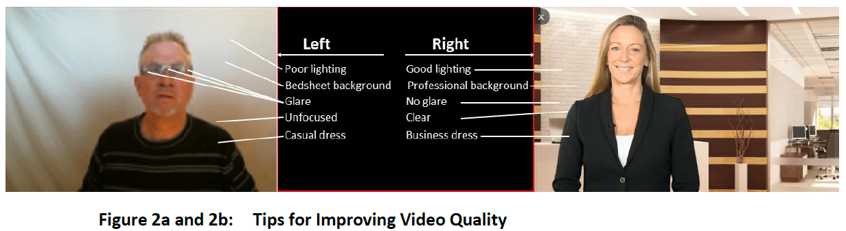 Creating Video Presentations Using PowerPoint Alone